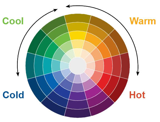 Phân loại cấp bậc theo nguyên tắc phối màu hoa cơ bản